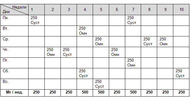 Rehc сустанон срок действия тренболона ацетат