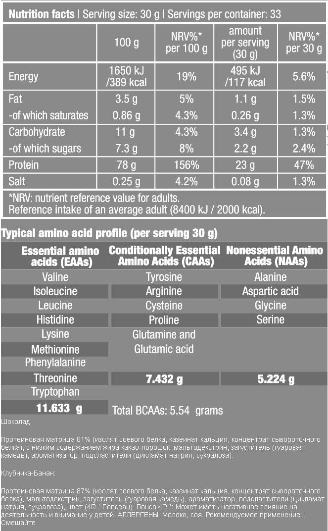 Protein Power от BioTech: подробный состав
